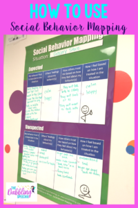 Social Behavior Mapping Poster: A Social Thinking Therapy Resource