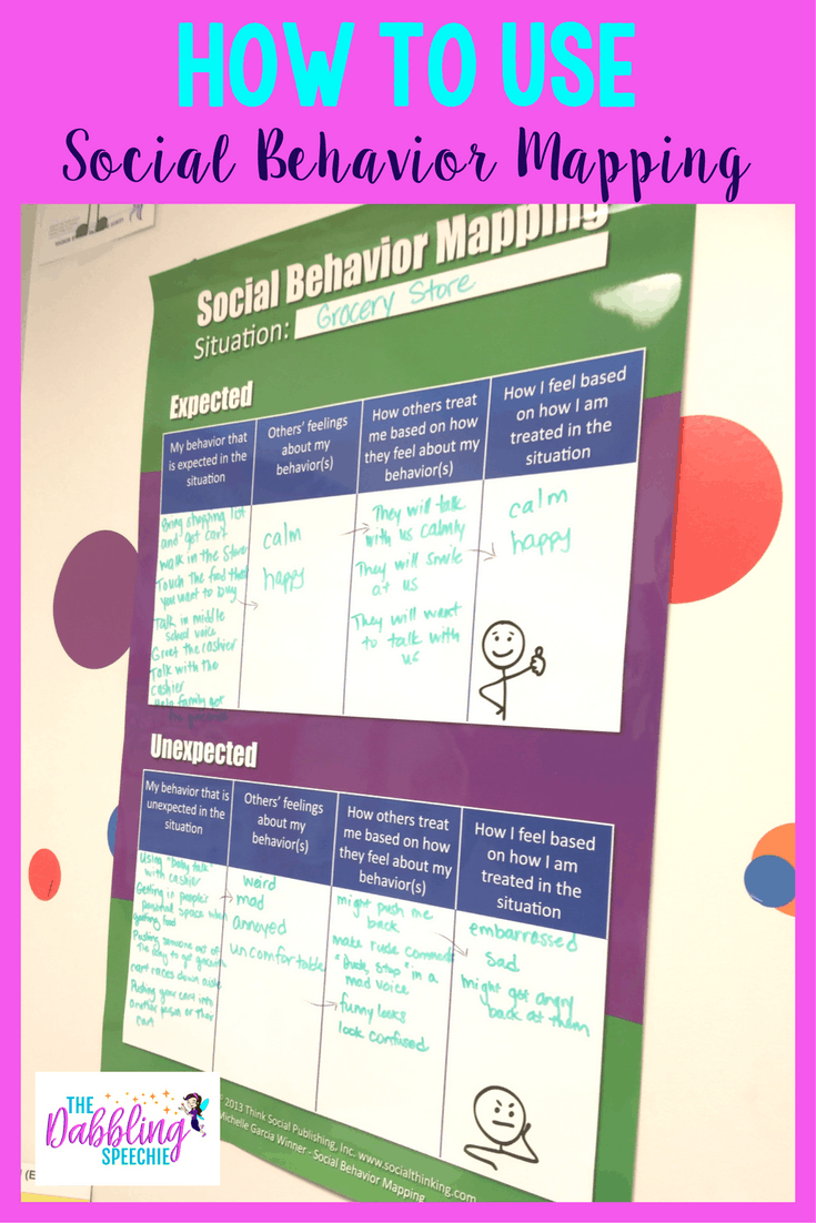 Using social behavior mapping to teach social skills to older students.