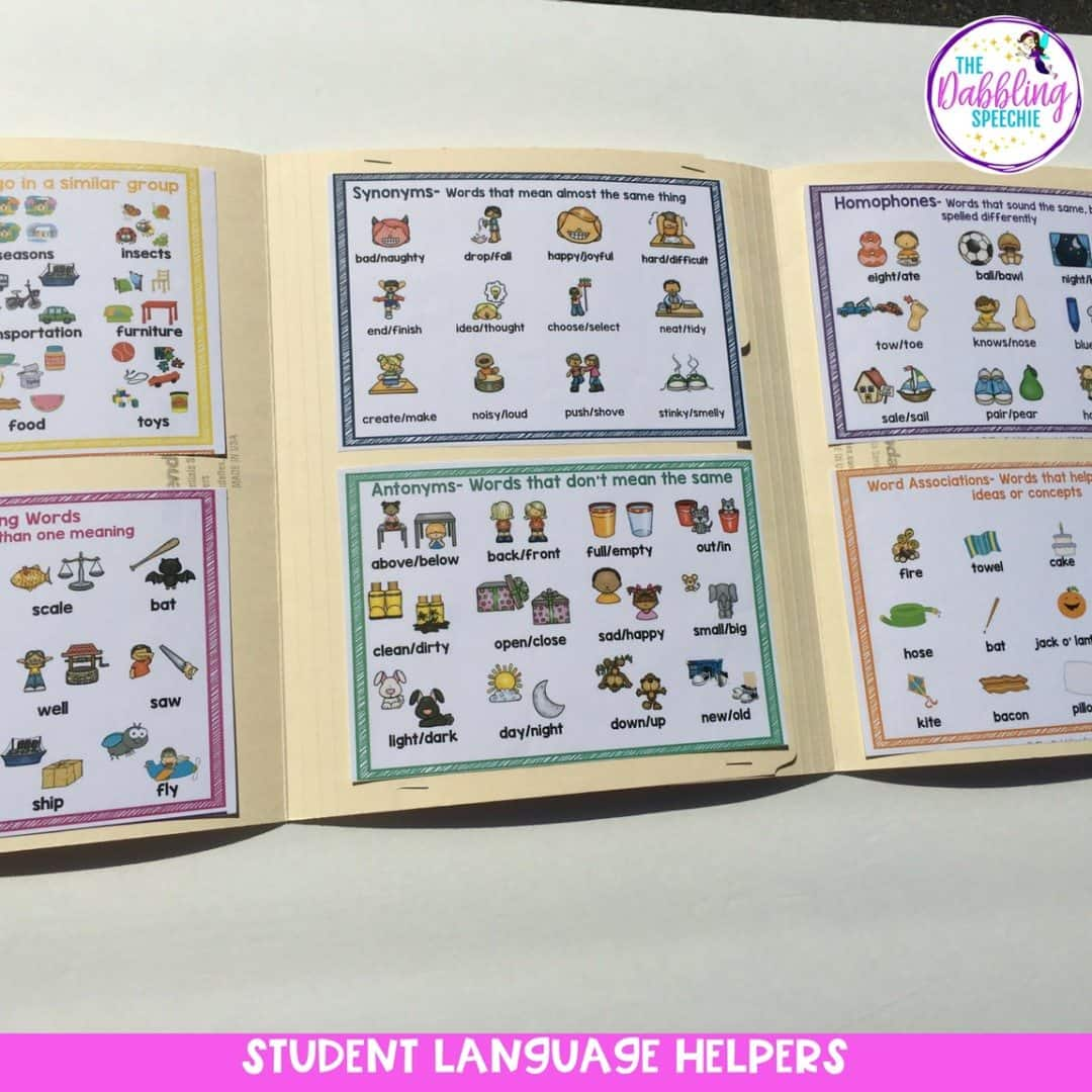 effective grammar intervention resources that give visual supports to help with learning parts of speech